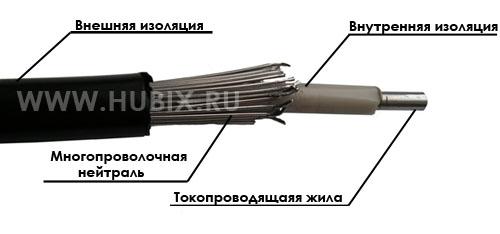 кабель сбзпу прайс